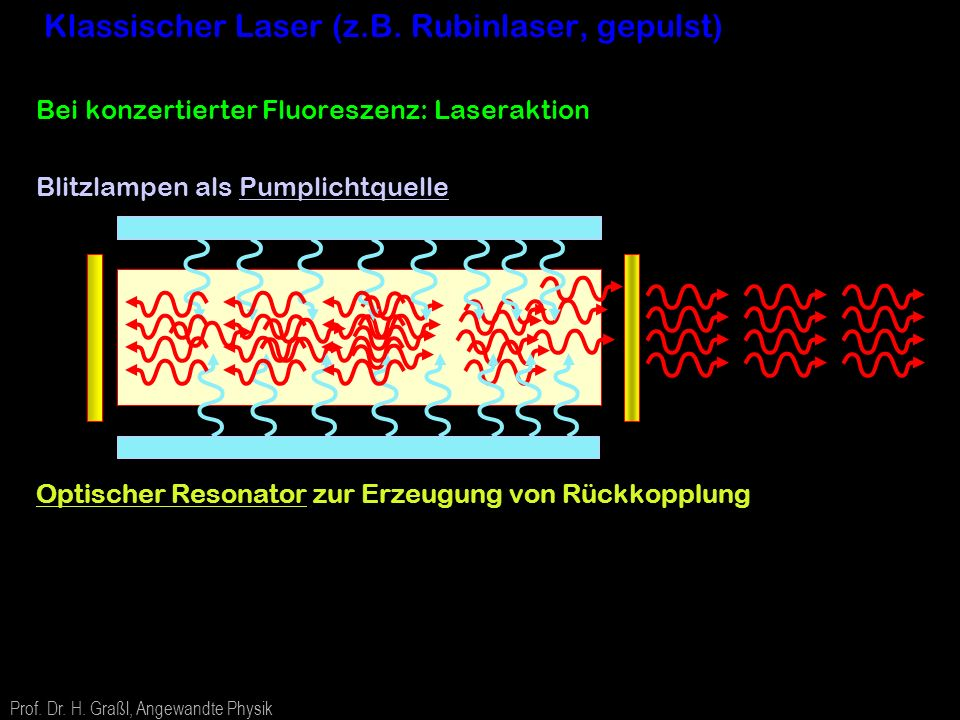 Prof. Dr. H. Graßl, Angewandte Physik 111 Klassischer Laser (z.B. Rubinlaser, gepulst) Bei konzertierter Fluoreszenz: Laseraktion Blitzlampen als Pump