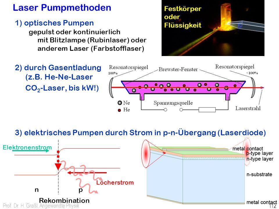 Prof. Dr. H. Graßl, Angewandte Physik 112 1) optisches Pumpen gepulst oder kontinuierlich mit Blitzlampe (Rubinlaser) oder anderem Laser (Farbstofflas