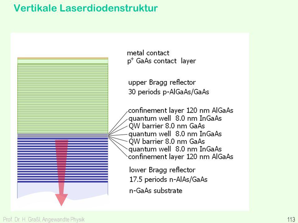 Prof. Dr. H. Graßl, Angewandte Physik 113 Vertikale Laserdiodenstruktur