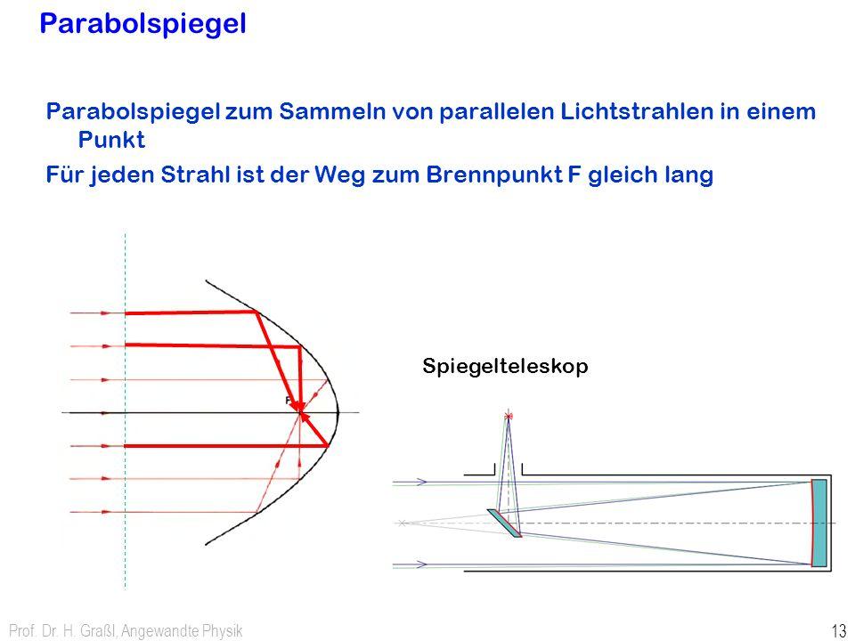 Prof. Dr. H. Graßl, Angewandte Physik 13 Parabolspiegel Parabolspiegel zum Sammeln von parallelen Lichtstrahlen in einem Punkt Für jeden Strahl ist de