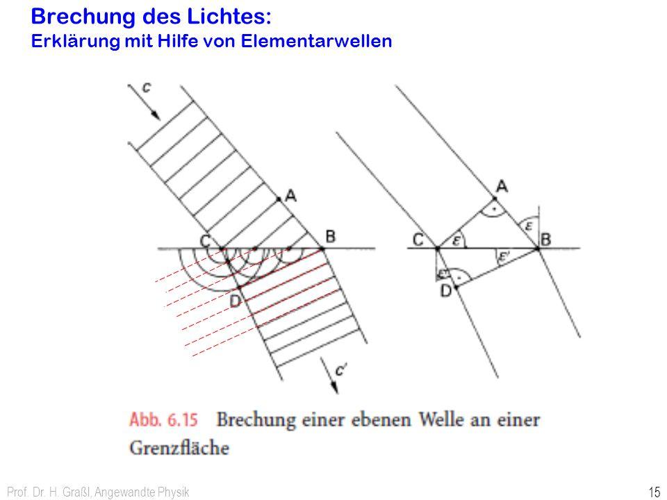 Brechung des Lichtes: Erklärung mit Hilfe von Elementarwellen Prof. Dr. H. Graßl, Angewandte Physik 15