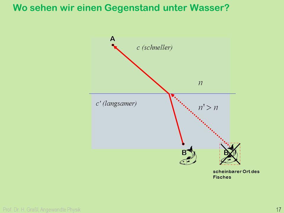 Wo sehen wir einen Gegenstand unter Wasser? Prof. Dr. H. Graßl, Angewandte Physik 17 c (schneller) c' (langsamer) A BB scheinbarer Ort des Fisches