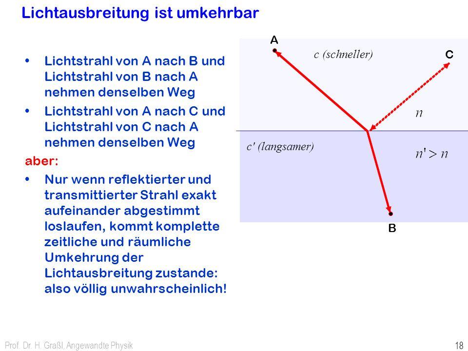 Prof. Dr. H. Graßl, Angewandte Physik 18 Lichtausbreitung ist umkehrbar Lichtstrahl von A nach B und Lichtstrahl von B nach A nehmen denselben Weg Lic