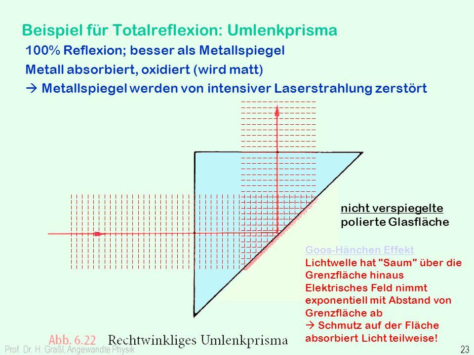 Prof. Dr. H. Graßl, Angewandte Physik 23 Beispiel für Totalreflexion: Umlenkprisma 100% Reflexion; besser als Metallspiegel Metall absorbiert, oxidier