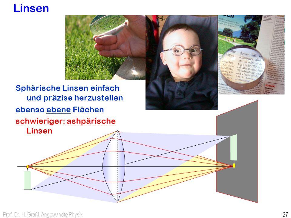 Prof. Dr. H. Graßl, Angewandte Physik 27 Linsen Sphärische Linsen einfach und präzise herzustellen ebenso ebene Flächen schwieriger: ashpärische Linse