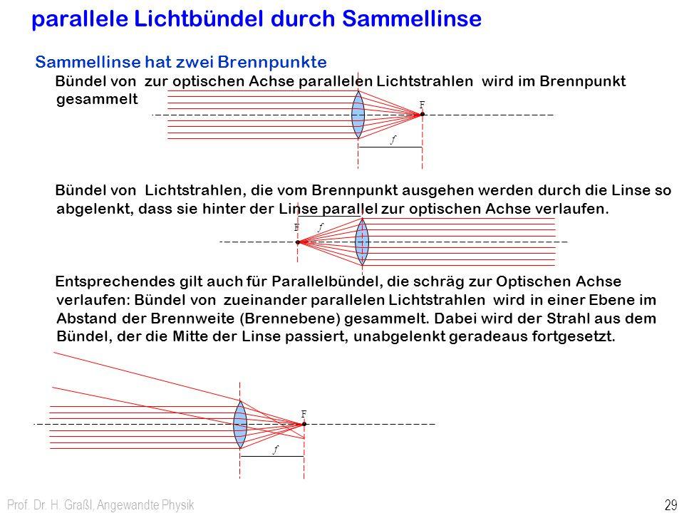 Sammellinse hat zwei Brennpunkte Bündel von zur optischen Achse parallelen Lichtstrahlen wird im Brennpunkt gesammelt Bündel von Lichtstrahlen, die vo