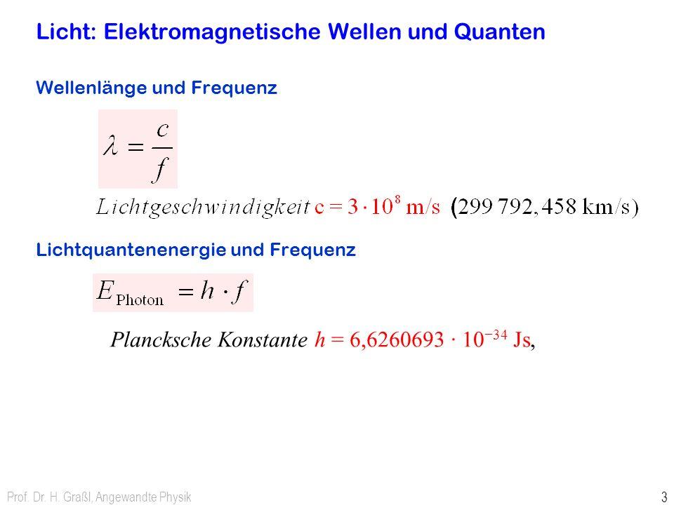 Prof. Dr. H. Graßl, Angewandte Physik 3 Licht: Elektromagnetische Wellen und Quanten Wellenlänge und Frequenz Lichtquantenenergie und Frequenz Plancks
