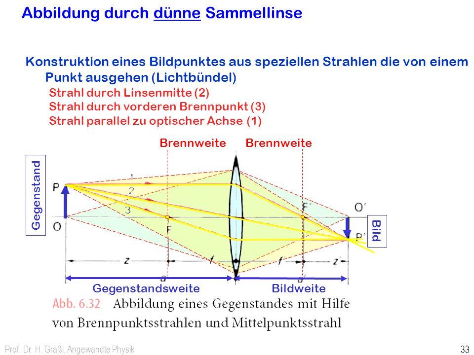 Prof. Dr. H. Graßl, Angewandte Physik 33 Konstruktion eines Bildpunktes aus speziellen Strahlen die von einem Punkt ausgehen (Lichtbündel) Strahl durc