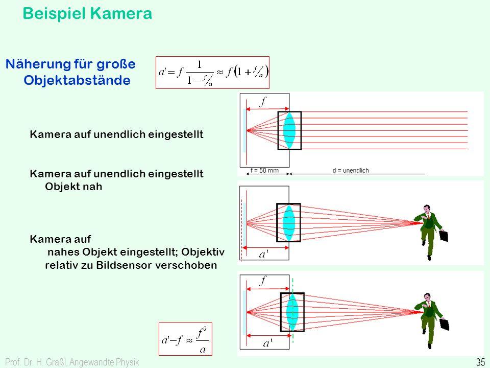 Prof. Dr. H. Graßl, Angewandte Physik 35 Beispiel Kamera Näherung für große Objektabstände Kamera auf unendlich eingestellt Kamera auf unendlich einge