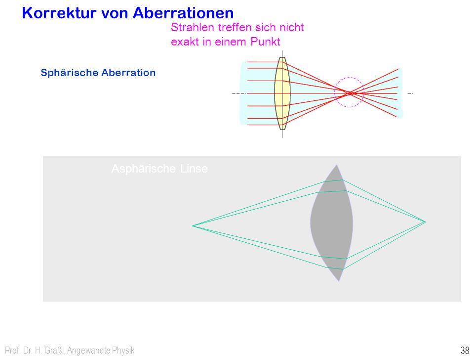 Prof. Dr. H. Graßl, Angewandte Physik 38 Korrektur von Aberrationen Sphärische Aberration Asphärische Linse Strahlen treffen sich nicht exakt in einem