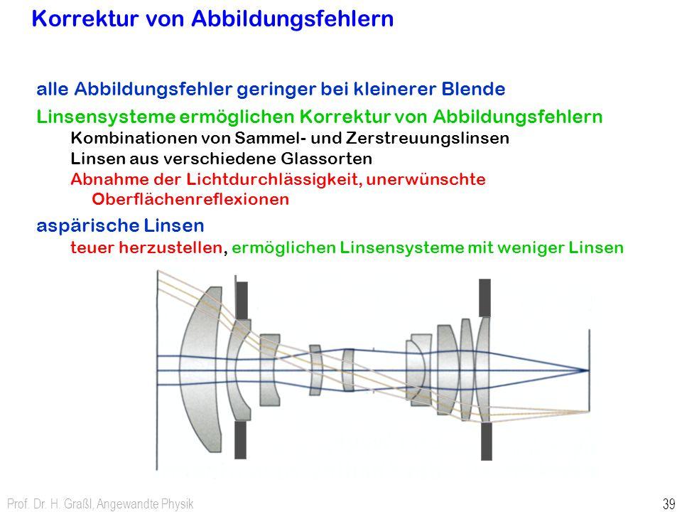 Prof. Dr. H. Graßl, Angewandte Physik 39 Korrektur von Abbildungsfehlern alle Abbildungsfehler geringer bei kleinerer Blende Linsensysteme ermöglichen