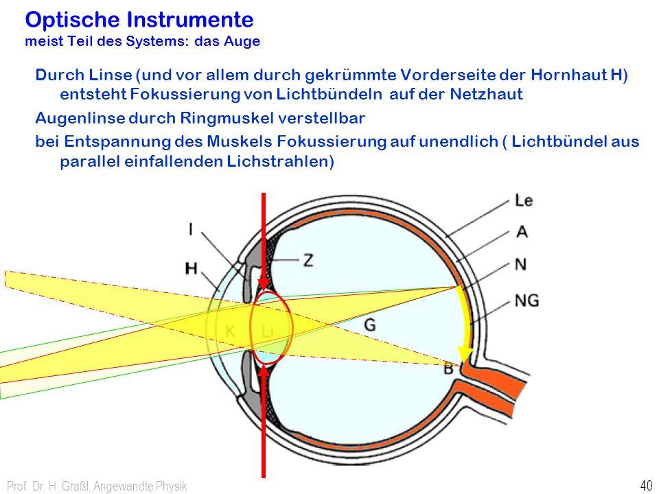 Prof. Dr. H. Graßl, Angewandte Physik40 Optische Instrumente meist Teil des Systems: das Auge Durch Linse (und vor allem durch gekrümmte Vorderseite d