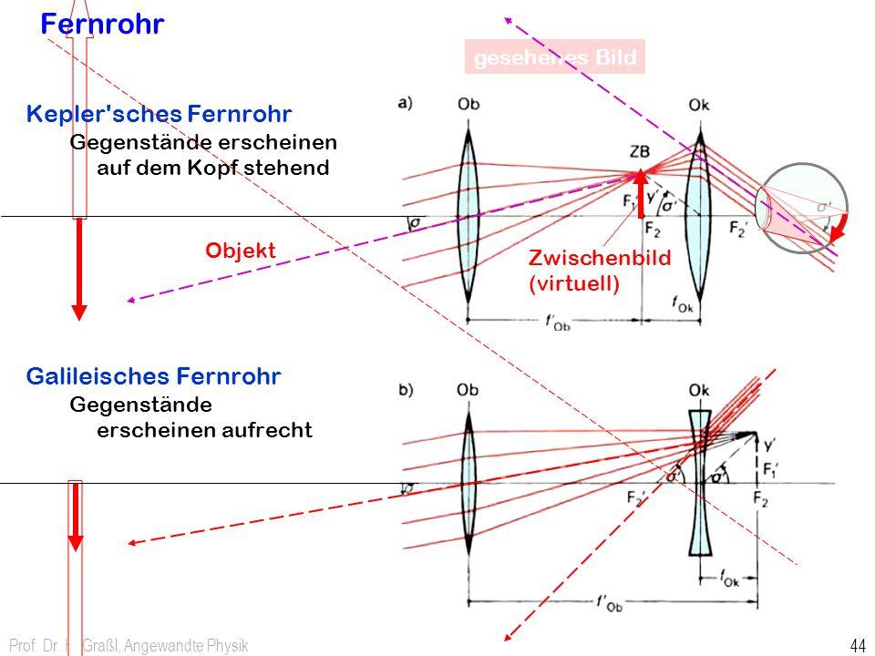 Prof. Dr. H. Graßl, Angewandte Physik 44 Fernrohr Kepler'sches Fernrohr Gegenstände erscheinen auf dem Kopf stehend Galileisches Fernrohr Gegenstände