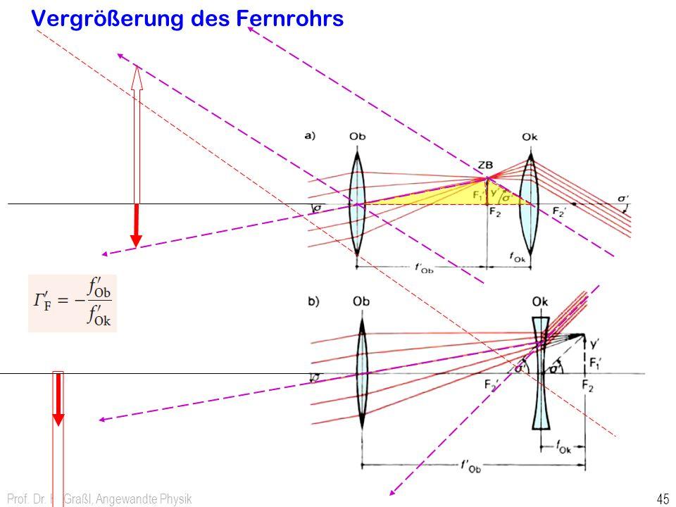Prof. Dr. H. Graßl, Angewandte Physik 45 Vergrößerung des Fernrohrs
