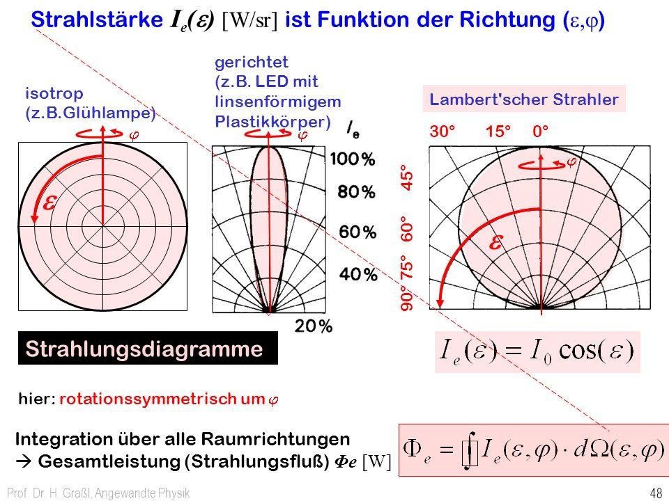 Prof. Dr. H. Graßl, Angewandte Physik 48 Strahlstärke I e (e) [W/sr] ist Funktion der Richtung ( e,j ) isotrop (z.B.Glühlampe) gerichtet (z.B. LED mit