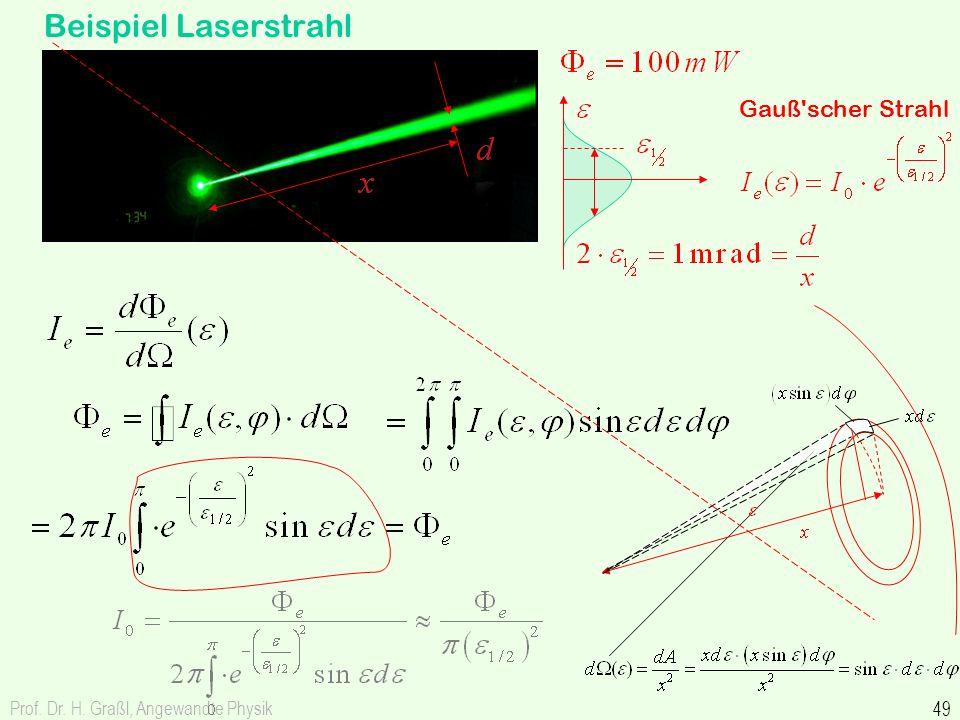 Prof. Dr. H. Graßl, Angewandte Physik 49 Beispiel Laserstrahl Gauß'scher Strahl
