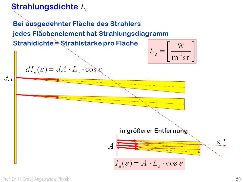 Prof. Dr. H. Graßl, Angewandte Physik 50 Strahlungsdichte L e Bei ausgedehnter Fläche des Strahlers jedes Flächenelement hat Strahlungsdiagramm Strahl