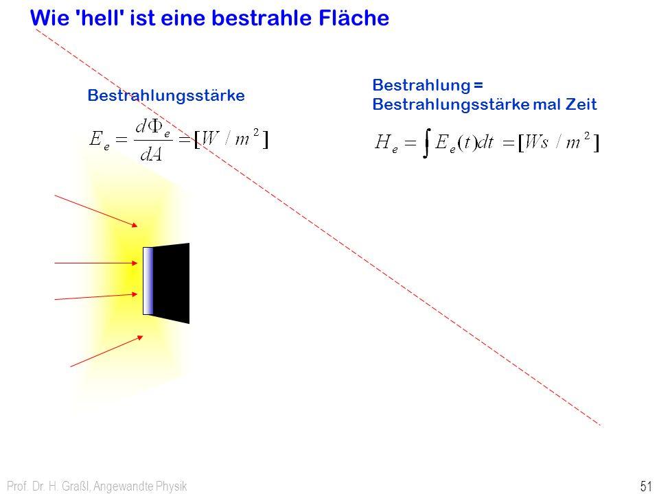 Prof. Dr. H. Graßl, Angewandte Physik 51 Wie 'hell' ist eine bestrahle Fläche Bestrahlung = Bestrahlungsstärke mal Zeit Bestrahlungsstärke