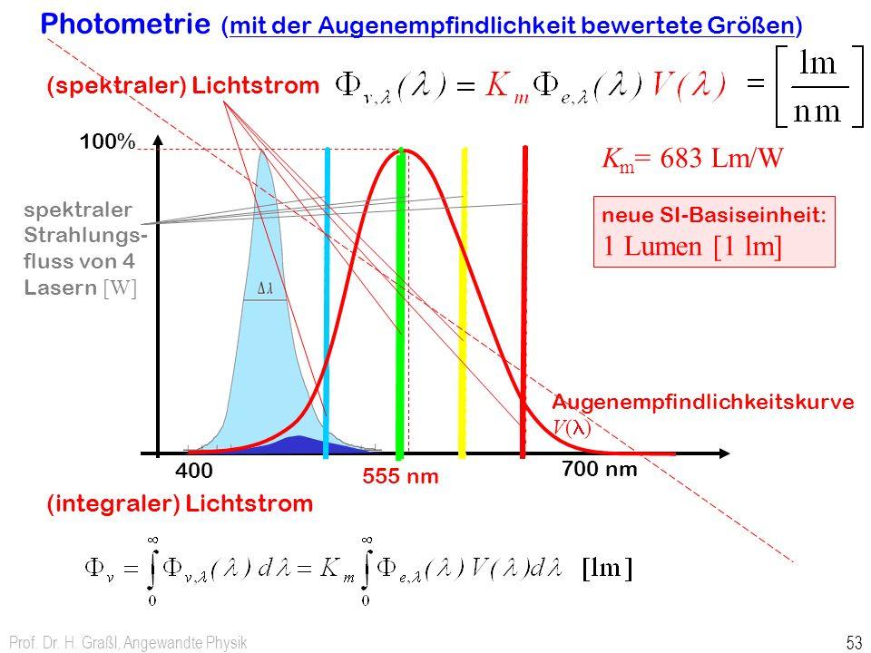 Prof. Dr. H. Graßl, Angewandte Physik 53 (spektraler) Lichtstrom (integraler) Lichtstrom Photometrie (mit der Augenempfindlichkeit bewertete Größen) K