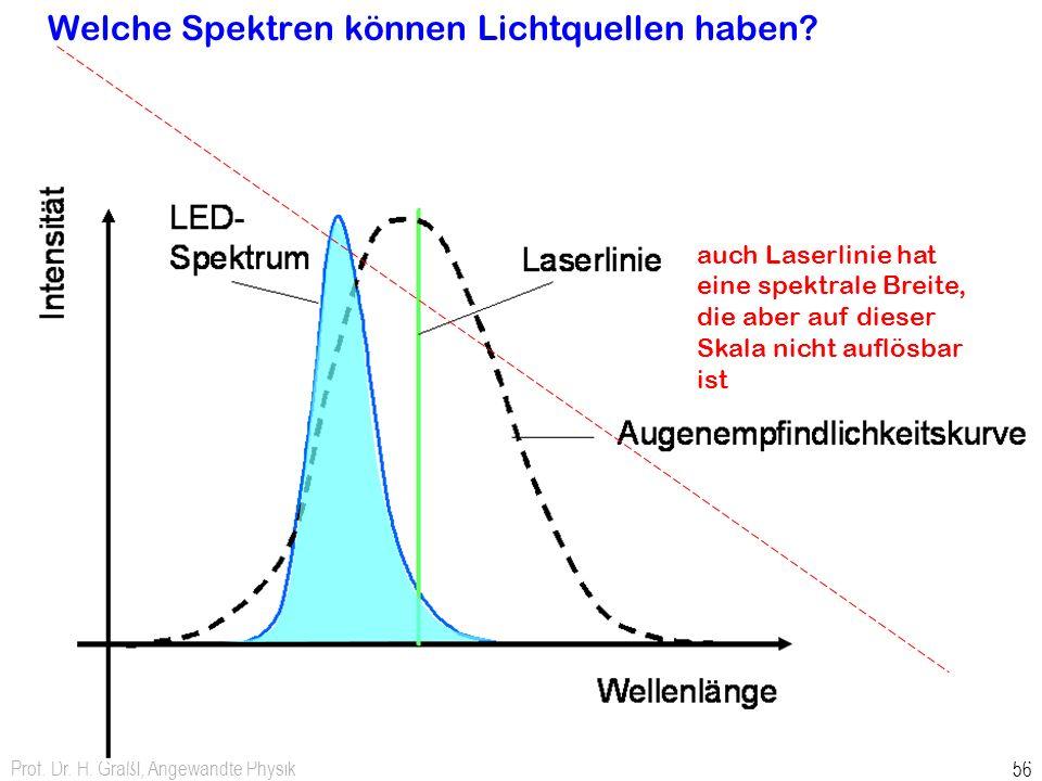 Prof. Dr. H. Graßl, Angewandte Physik 56 Welche Spektren können Lichtquellen haben? auch Laserlinie hat eine spektrale Breite, die aber auf dieser Ska