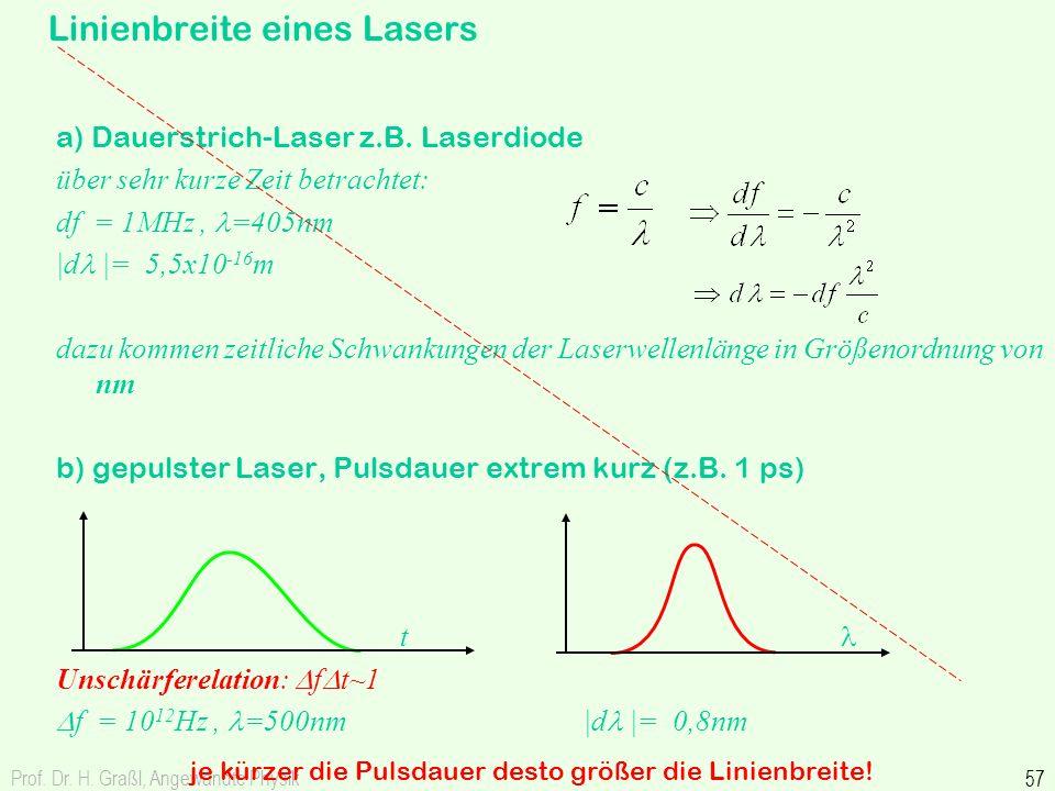 Prof. Dr. H. Graßl, Angewandte Physik 57 a) Dauerstrich-Laser z.B. Laserdiode über sehr kurze Zeit betrachtet: df = 1MHz, =405nm |d |= 5,5x10 -16 m da