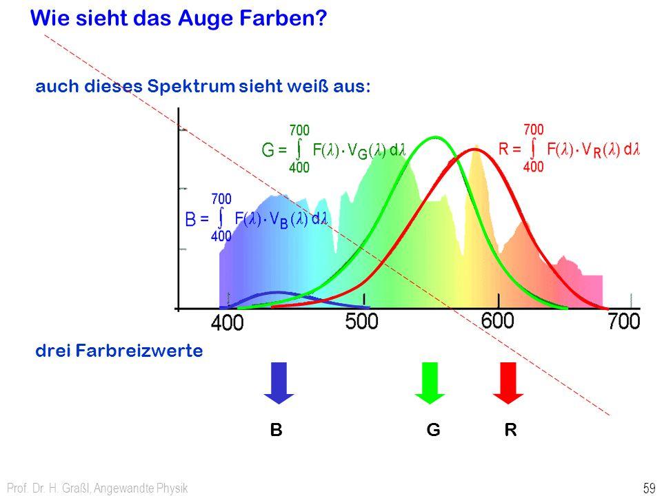 Prof. Dr. H. Graßl, Angewandte Physik 59 Wie sieht das Auge Farben? auch dieses Spektrum sieht weiß aus: drei Farbreizwerte RGB