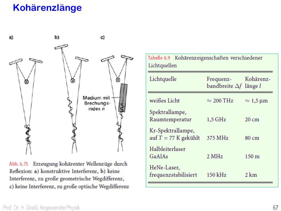 Kohärenzlänge Prof. Dr. H. Graßl, Angewandte Physik 67