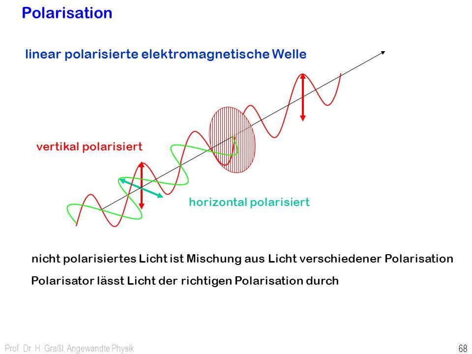 Prof. Dr. H. Graßl, Angewandte Physik 68 linear polarisierte elektromagnetische Welle Polarisation vertikal polarisiert horizontal polarisiert nicht p
