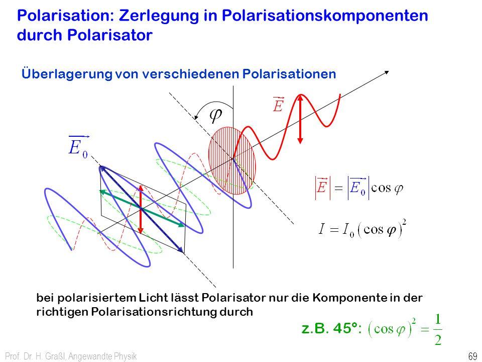 Prof. Dr. H. Graßl, Angewandte Physik 69 Überlagerung von verschiedenen Polarisationen Polarisation: Zerlegung in Polarisationskomponenten durch Polar