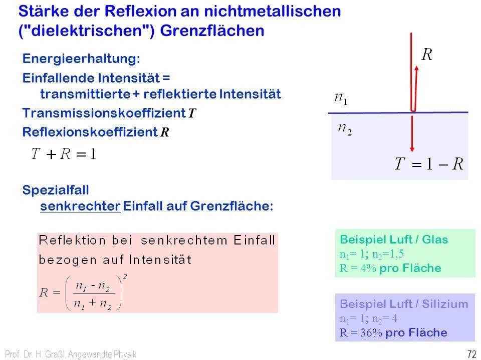 Prof. Dr. H. Graßl, Angewandte Physik 72 Stärke der Reflexion an nichtmetallischen (