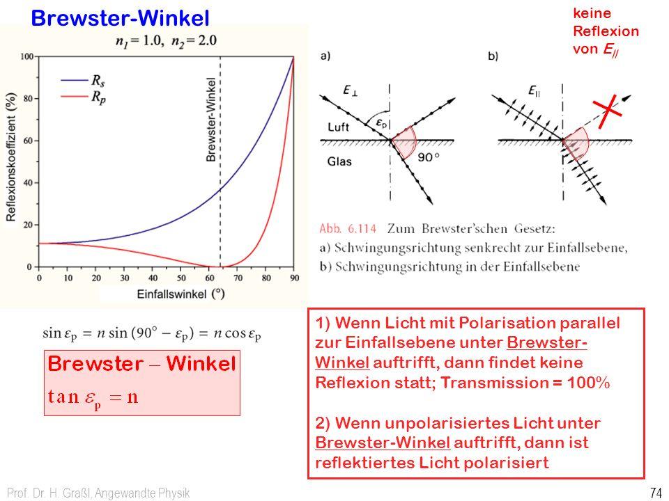 Prof. Dr. H. Graßl, Angewandte Physik 74 Brewster-Winkel keine Reflexion von E || 1) Wenn Licht mit Polarisation parallel zur Einfallsebene unter Brew