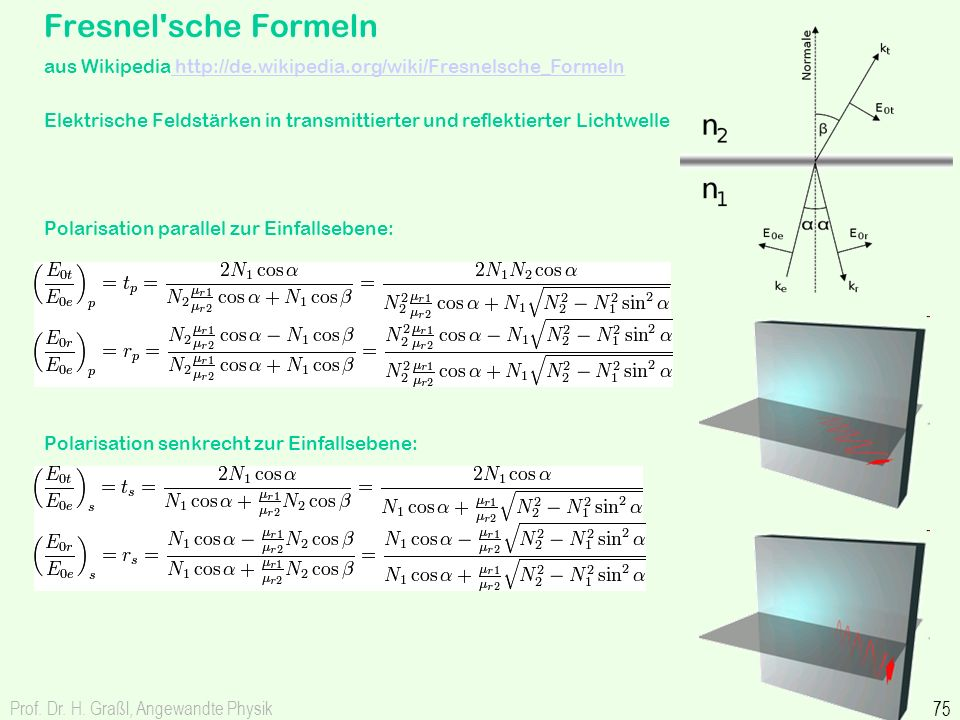 Prof. Dr. H. Graßl, Angewandte Physik 75 Fresnel'sche Formeln aus Wikipedia http://de.wikipedia.org/wiki/Fresnelsche_Formeln http://de.wikipedia.org/w