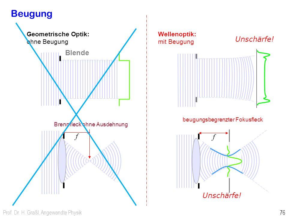 Prof. Dr. H. Graßl, Angewandte Physik 76 Beugung Geometrische Optik: ohne Beugung Wellenoptik: mit Beugung beugungsbegrenzter Fokusfleck Brennfleck oh