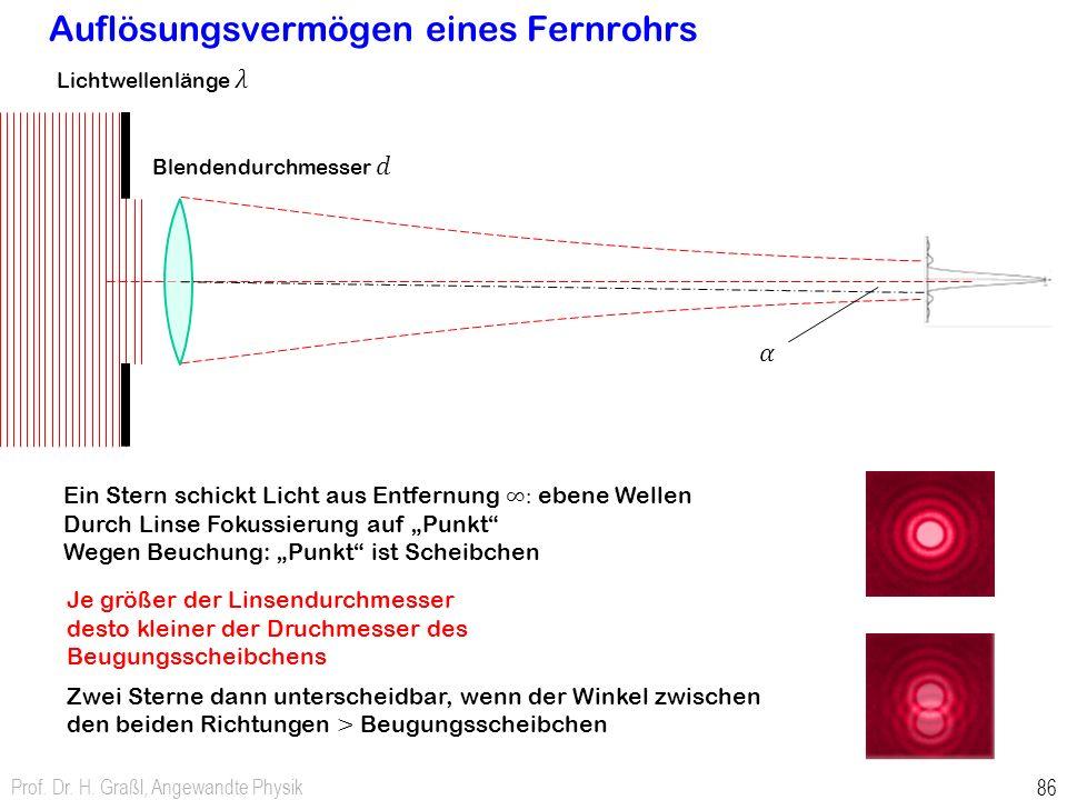 Auflösungsvermögen eines Fernrohrs Prof. Dr. H. Graßl, Angewandte Physik 86 Ein Stern schickt Licht aus Entfernung ∞: ebene Wellen Durch Linse Fokussi