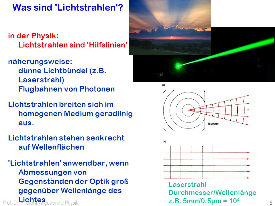 Prof. Dr. H. Graßl, Angewandte Physik 9 Was sind 'Lichtstrahlen'? in der Physik: Lichtstrahlen sind 'Hilfslinien' näherungsweise: dünne Lichtbündel (z