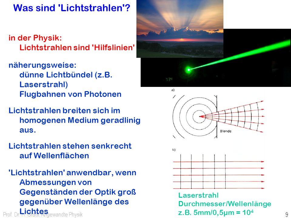 Prof. Dr. H. Graßl, Angewandte Physik 10 Reflexion des Lichtes