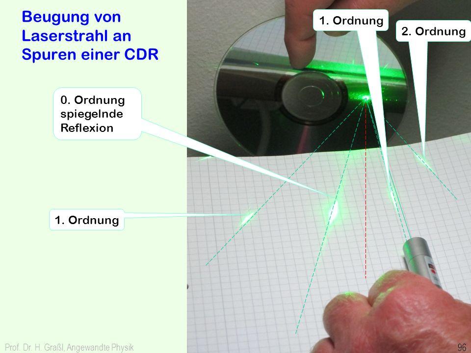 Beugung von Laserstrahl an Spuren einer CDR Prof. Dr. H. Graßl, Angewandte Physik 96 1. Ordnung 0. Ordnung spiegelnde Reflexion 2. Ordnung