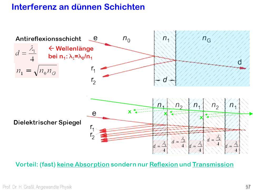 Prof. Dr. H. Graßl, Angewandte Physik 97 Interferenz an dünnen Schichten Antireflexionsschicht Dielektrischer Spiegel x x x Vorteil: (fast) keine Abso