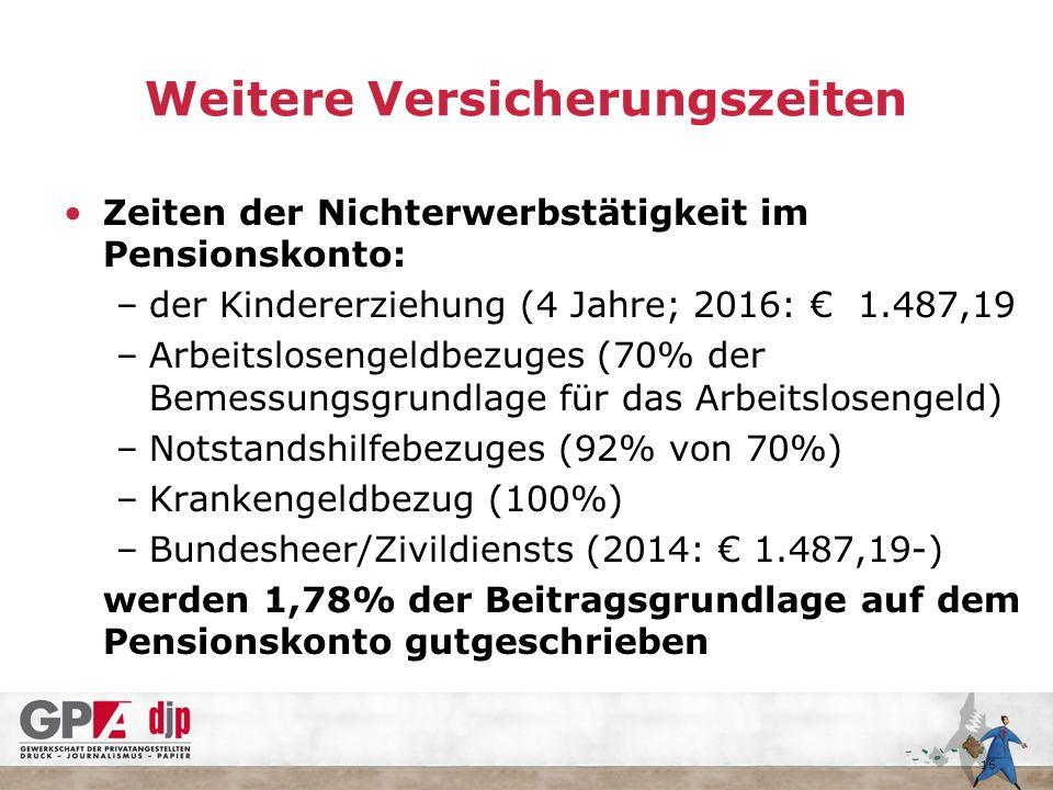Weitere Versicherungszeiten Zeiten der Nichterwerbstätigkeit im Pensionskonto: –der Kindererziehung (4 Jahre; 2016: € 1.487,19 –Arbeitslosengeldbezuges (70% der Bemessungsgrundlage für das Arbeitslosengeld) –Notstandshilfebezuges (92% von 70%) –Krankengeldbezug (100%) –Bundesheer/Zivildiensts (2014: € 1.487,19-) werden 1,78% der Beitragsgrundlage auf dem Pensionskonto gutgeschrieben 16