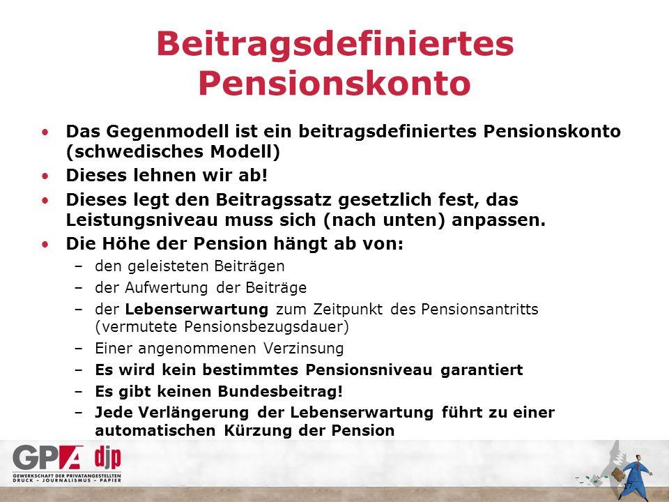Beitragsdefiniertes Pensionskonto Das Gegenmodell ist ein beitragsdefiniertes Pensionskonto (schwedisches Modell) Dieses lehnen wir ab.