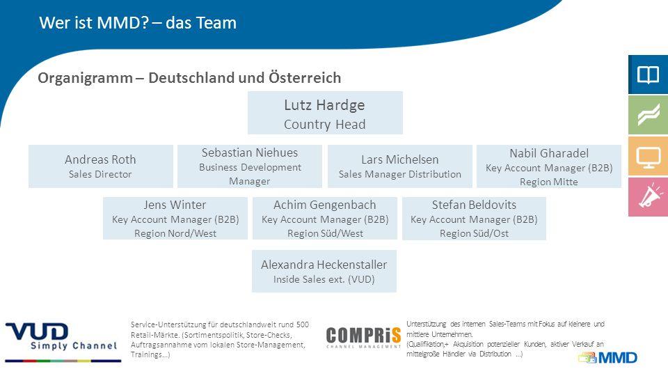 Wer ist MMD? – das Team Organigramm – Deutschland und Österreich Lutz Hardge Country Head Andreas Roth Sales Director Sebastian Niehues Business Devel