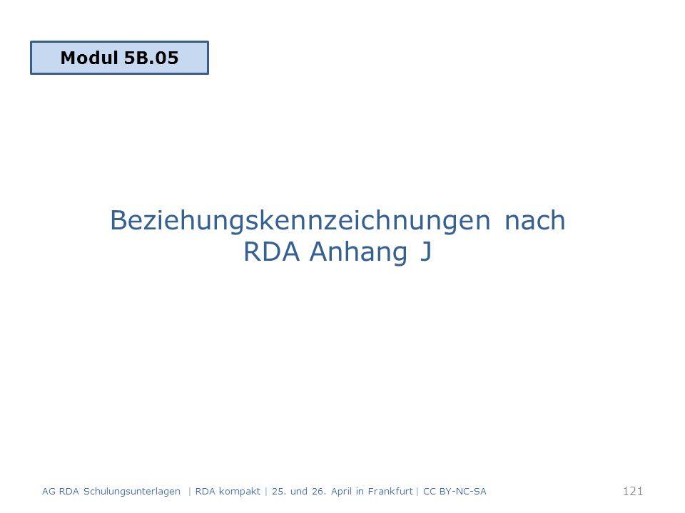 Beziehungskennzeichnungen nach RDA Anhang J AG RDA Schulungsunterlagen | RDA kompakt | 25.
