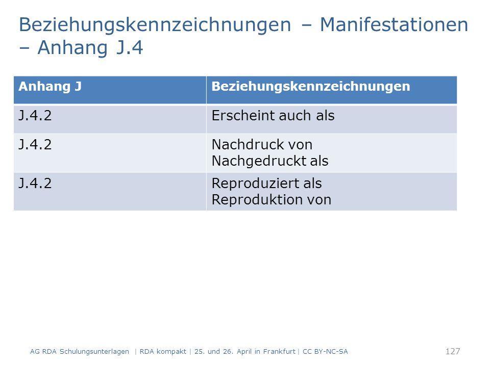 Beziehungskennzeichnungen – Manifestationen – Anhang J.4 127 Anhang JBeziehungskennzeichnungen J.4.2Erscheint auch als J.4.2Nachdruck von Nachgedruckt als J.4.2Reproduziert als Reproduktion von AG RDA Schulungsunterlagen | RDA kompakt | 25.