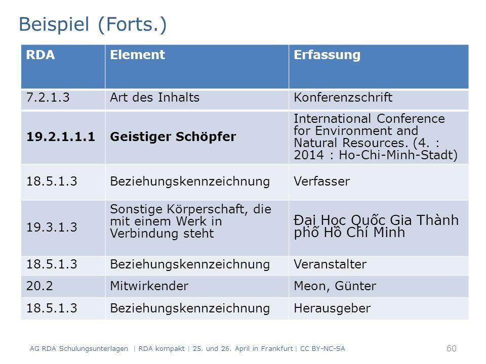 RDAElementErfassung 7.2.1.3Art des InhaltsKonferenzschrift 19.2.1.1.1Geistiger Schöpfer International Conference for Environment and Natural Resources.