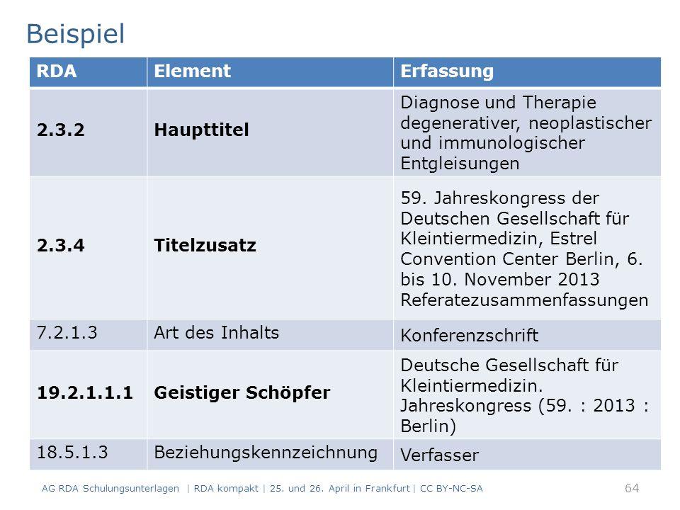 Beispiel 64 RDAElementErfassung 2.3.2Haupttitel Diagnose und Therapie degenerativer, neoplastischer und immunologischer Entgleisungen 2.3.4Titelzusatz 59.