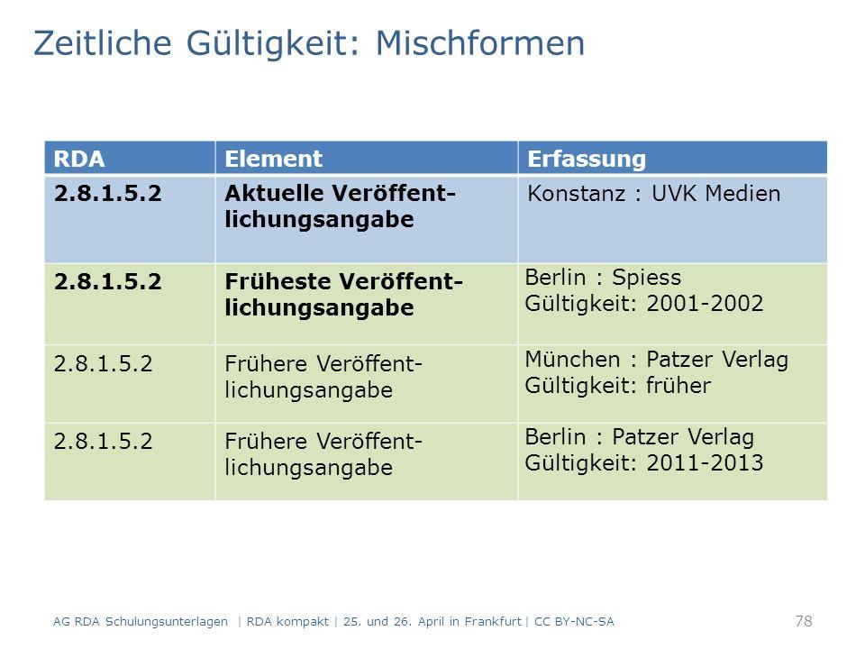 Zeitliche Gültigkeit: Mischformen RDAElementErfassung 2.8.1.5.2Aktuelle Veröffent- lichungsangabe Konstanz : UVK Medien 2.8.1.5.2Früheste Veröffent- lichungsangabe Berlin : Spiess Gültigkeit: 2001-2002 2.8.1.5.2Frühere Veröffent- lichungsangabe München : Patzer Verlag Gültigkeit: früher 2.8.1.5.2Frühere Veröffent- lichungsangabe Berlin : Patzer Verlag Gültigkeit: 2011-2013 AG RDA Schulungsunterlagen | RDA kompakt | 25.