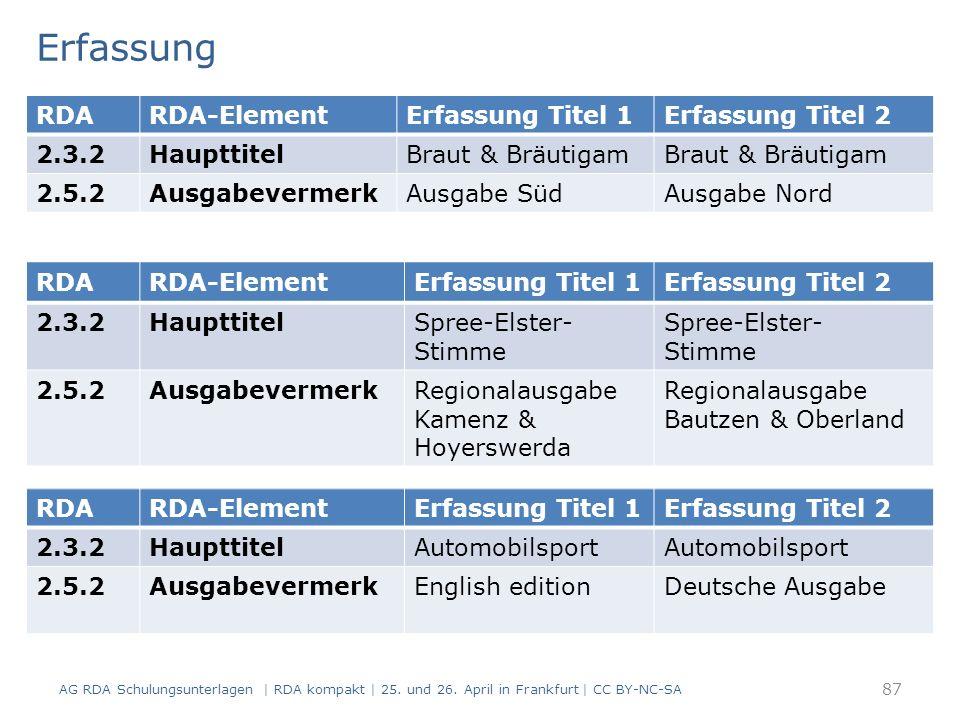 Erfassung AG RDA Schulungsunterlagen | RDA kompakt | 25.