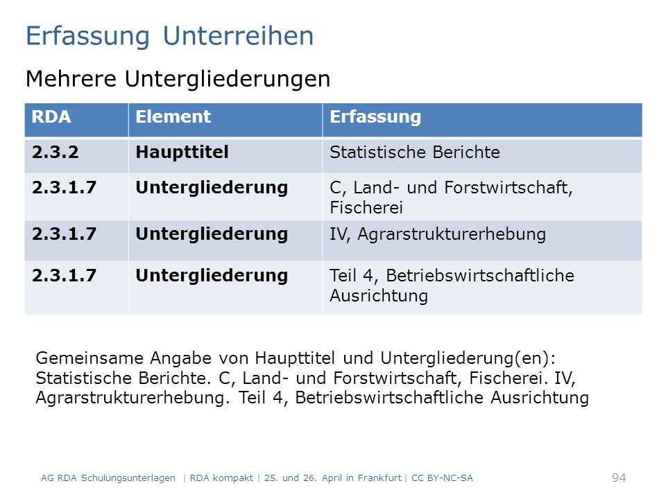 Erfassung Unterreihen Mehrere Untergliederungen 94 RDAElementErfassung 2.3.2HaupttitelStatistische Berichte 2.3.1.7UntergliederungC, Land- und Forstwirtschaft, Fischerei 2.3.1.7UntergliederungIV, Agrarstrukturerhebung 2.3.1.7UntergliederungTeil 4, Betriebswirtschaftliche Ausrichtung Gemeinsame Angabe von Haupttitel und Untergliederung(en): Statistische Berichte.