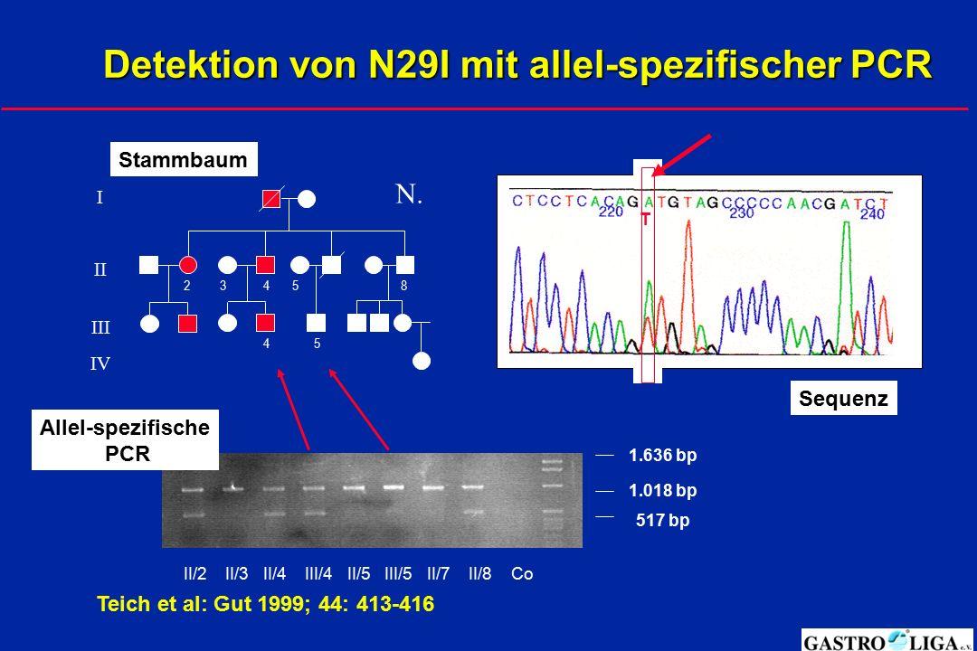 517 bp 1.018 bp 1.636 bp II/2 II/3 II/4 III/4 II/5 III/5 II/7 II/8 Co N. 24 4 8 I II III IV 35 5 Detektion von N29I mit allel-spezifischer PCR T Seque