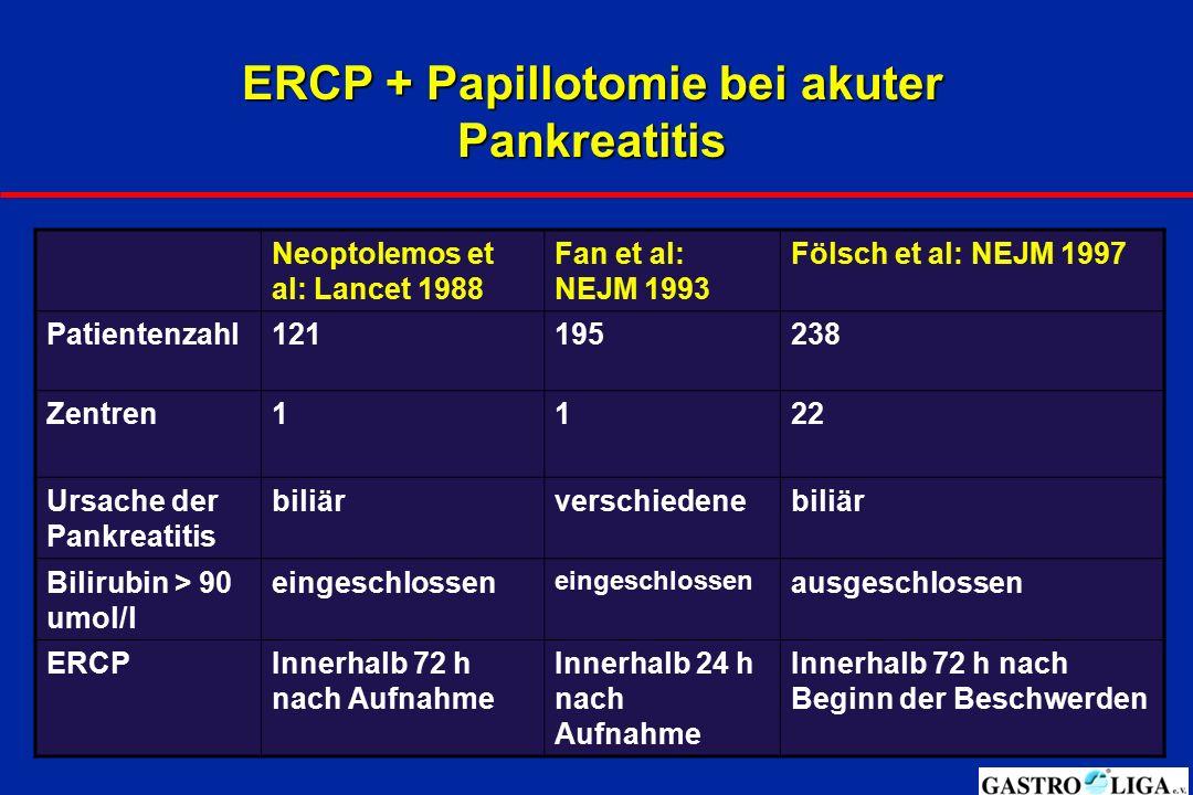 ERCP + Papillotomie bei akuter Pankreatitis Neoptolemos et al: Lancet 1988 Fan et al: NEJM 1993 Fölsch et al: NEJM 1997 Patientenzahl121195238 Zentren